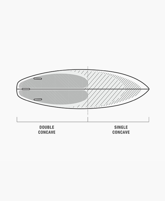 DHD Surfboards - Phoenix Flames 5'8